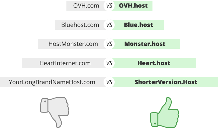 dot-host-comparison