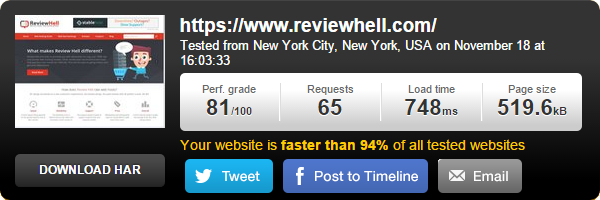 reviewhell-pingdom-result-11182014